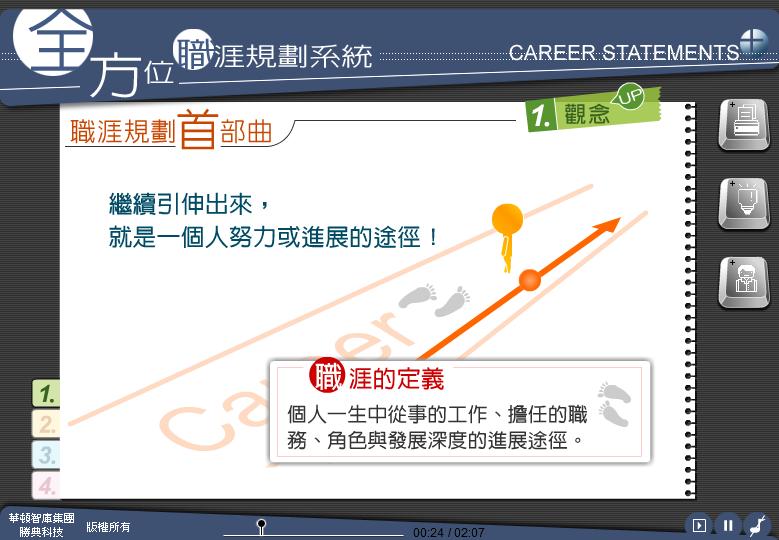 全方位職涯規劃系統(繁)_DEMO