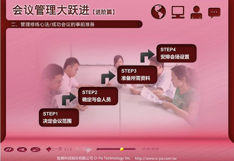 Ⓜ会议管理大跃进_进阶篇(简)_DEMO