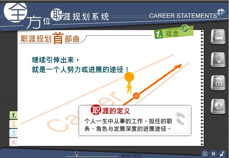 全方位职涯规划系统(简)_DEMO